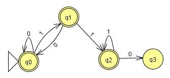 http://focs.olin.edu/JFLAP/2006assignment2/1d.jpg