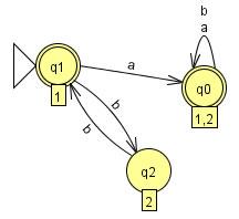 http://focs.olin.edu/JFLAP/2006assignment2/3a.jpg